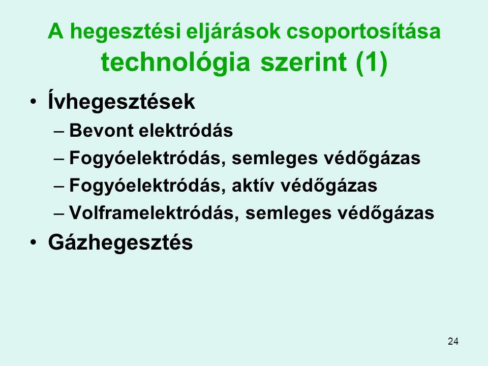 24 A hegesztési eljárások csoportosítása technológia szerint (1) Ívhegesztések –Bevont elektródás –Fogyóelektródás, semleges védőgázas –Fogyóelektródá