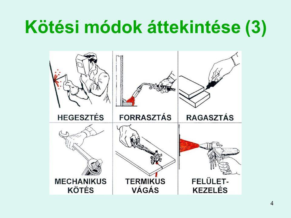 4 Kötési módok áttekintése (3)