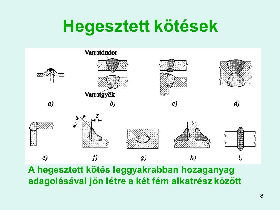 8 Hegesztett kötések A hegesztett kötés leggyakrabban hozaganyag adagolásával jön létre a két fém alkatrész között