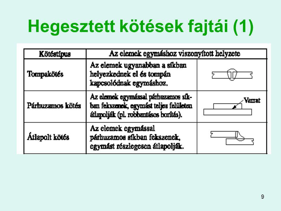 9 Hegesztett kötések fajtái (1)