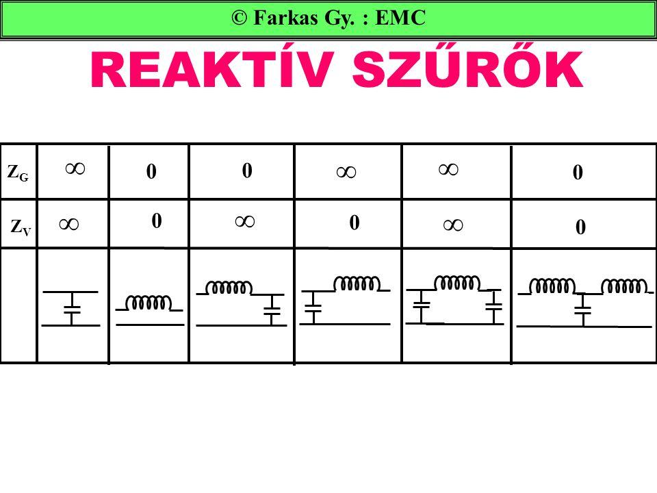 REAKTÍV SZŰRŐK © Farkas Gy. : EMC ZGZG ZVZV 0 0 0 0 0 0      