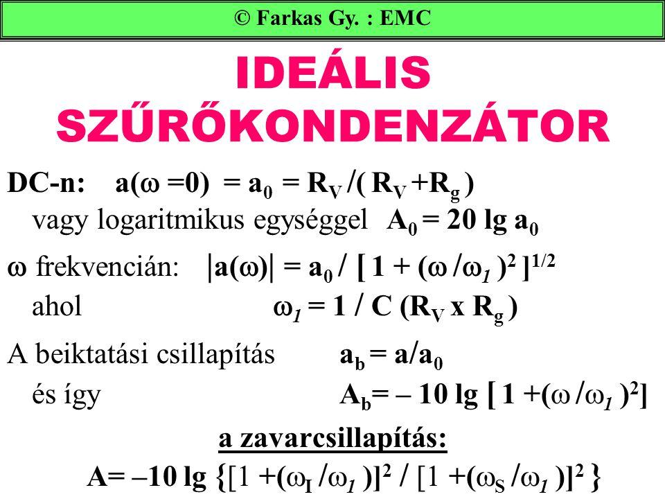 IDEÁLIS SZŰRŐKONDENZÁTOR DC-n: a(  =0) = a 0 = R V / ( R V +R g ) vagy logaritmikus egységgel A 0 = 20 lg a 0  frekvencián: | a(  ) | = a 0 / [ 1 + (  /  1 ) 2 ] 1/2 ahol  1 = 1 / C (R V x R g ) A beiktatási csillapítása b = a / a 0 és így A b = – 10 lg [ 1 +(  /  1 ) 2 ] a zavarcsillapítás: A= –10 lg { [1 +(  I /  1 )] 2 / [1 +(  S /  1 )] 2 } © Farkas Gy.