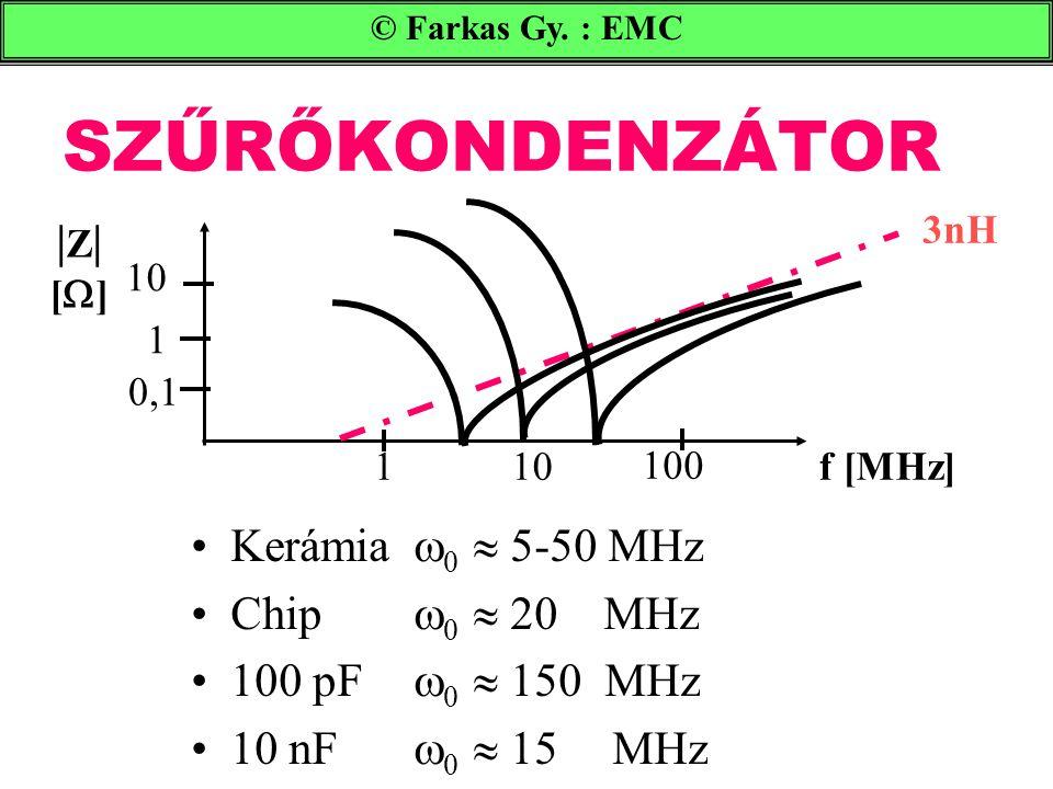 SZŰRŐKONDENZÁTOR Kerámia  0  5-50 MHz Chip  0  20 MHz 100 pF  0  150 MHz 10 nF  0  15 MHz © Farkas Gy.