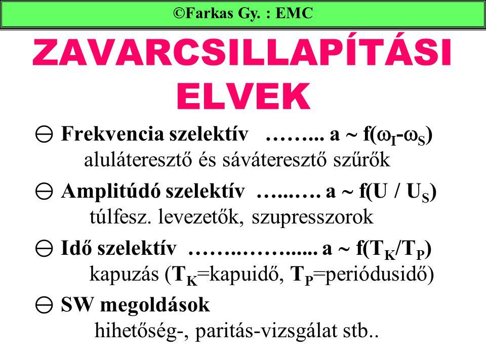 ZAVARCSILLAPÍTÁSI ELVEK ©Farkas Gy.: EMC  Frekvencia szelektív ……...
