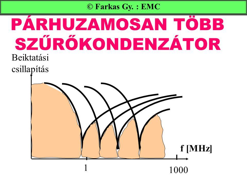PÁRHUZAMOSAN TÖBB SZŰRŐKONDENZÁTOR © Farkas Gy. : EMC f [MHz] 1 1000 Beiktatási csillapítás