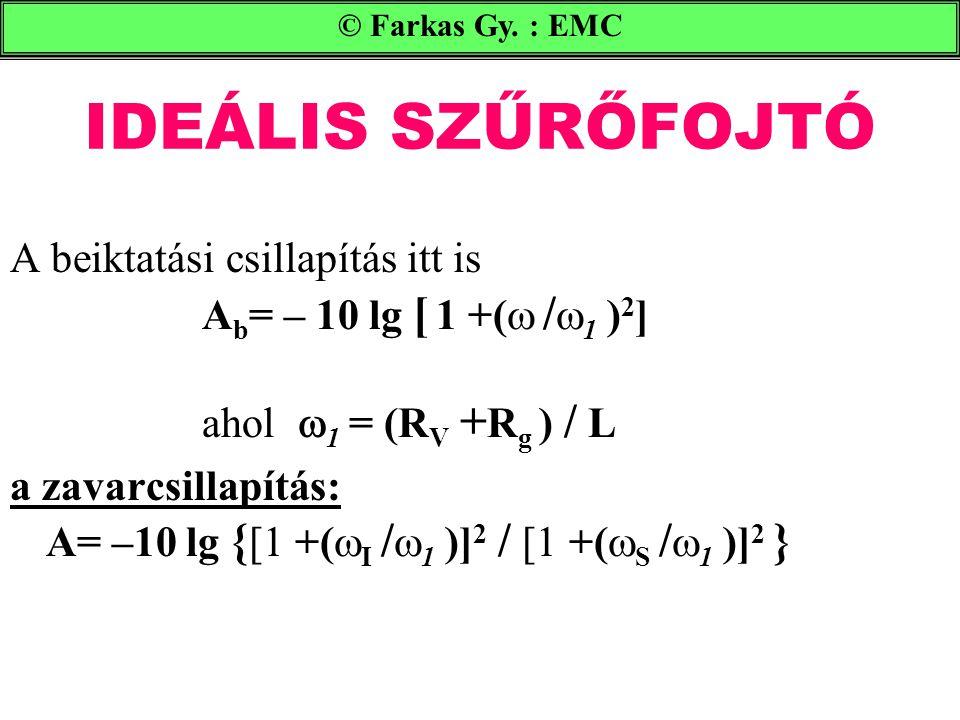 IDEÁLIS SZŰRŐFOJTÓ A beiktatási csillapítás itt is A b = – 10 lg [ 1 +(  /  1 ) 2 ] ahol  1 = (R V + R g ) / L a zavarcsillapítás: A= –10 lg { [1 +(  I /  1 )] 2 / [1 +(  S /  1 )] 2 } © Farkas Gy.
