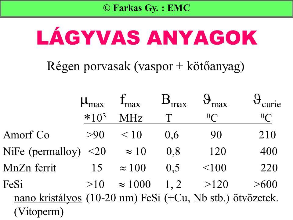 LÁGYVAS ANYAGOK  max f max B max max curie  10 3 MHz T 0 C 0 C Amorf Co >90 < 10 0,6 90 210 NiFe (permalloy) <20  10 0,8 120 400 MnZn ferrit 15  100 0,5 <100 220 FeSi >10  1000 1, 2 >120 >600 nano kristályos (10-20 nm) FeSi (+Cu, Nb stb.) ötvözetek.