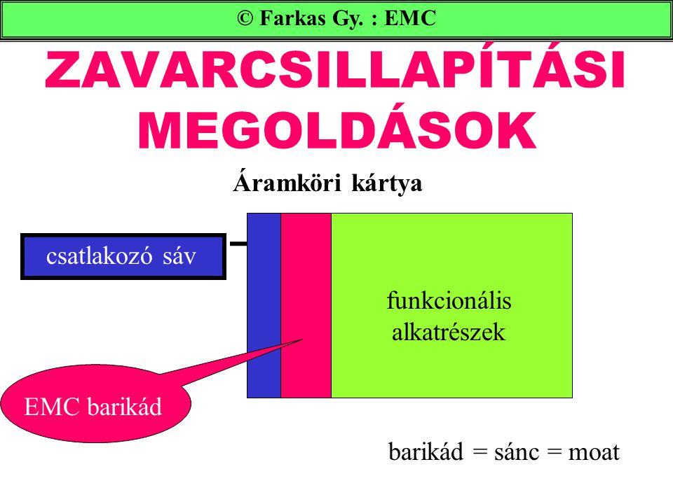 © Farkas Gy.