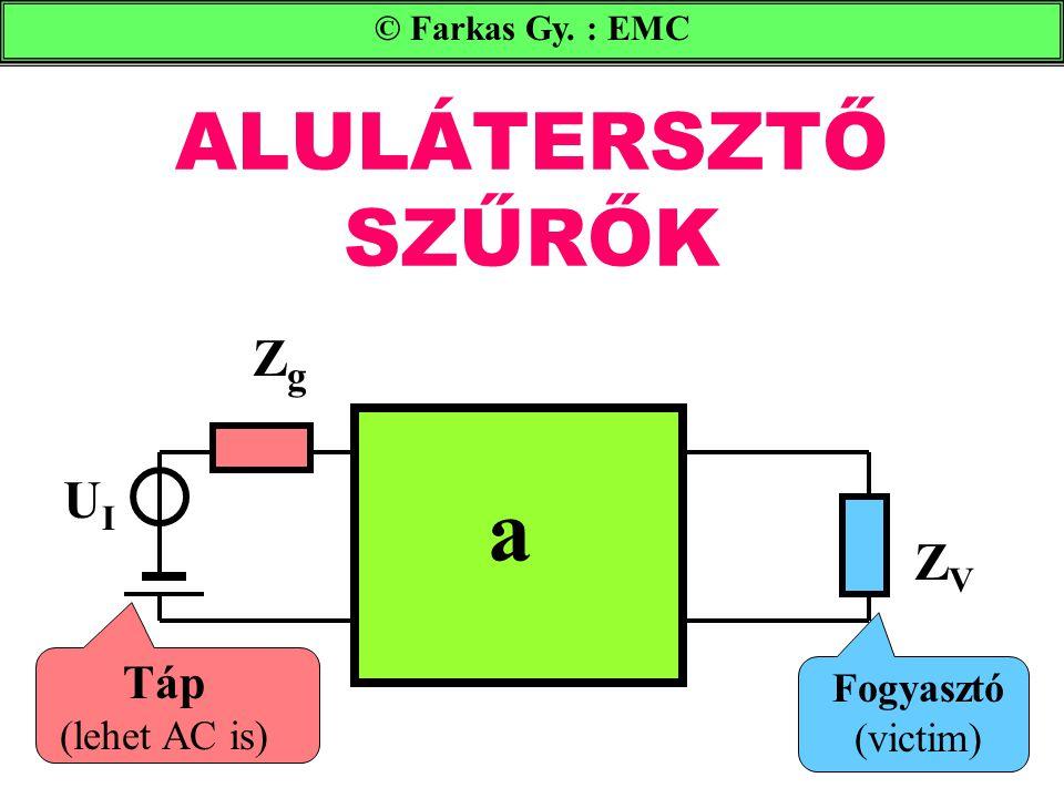 ALULÁTERSZTŐ SZŰRŐK © Farkas Gy. : EMC ZVZV a ZgZg UIUI Táp (lehet AC is) Fogyasztó (victim)