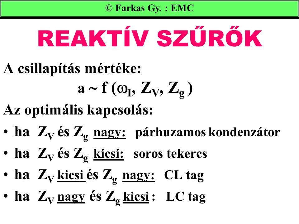 REAKTÍV SZŰRŐK © Farkas Gy.