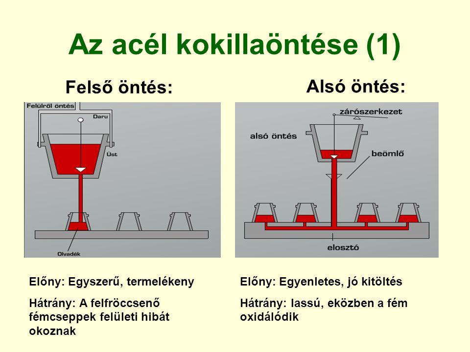 Az acél kokillaöntése (1) Felső öntés: Alsó öntés: Előny: Egyszerű, termelékeny Hátrány: A felfröccsenő fémcseppek felületi hibát okoznak Előny: Egyen