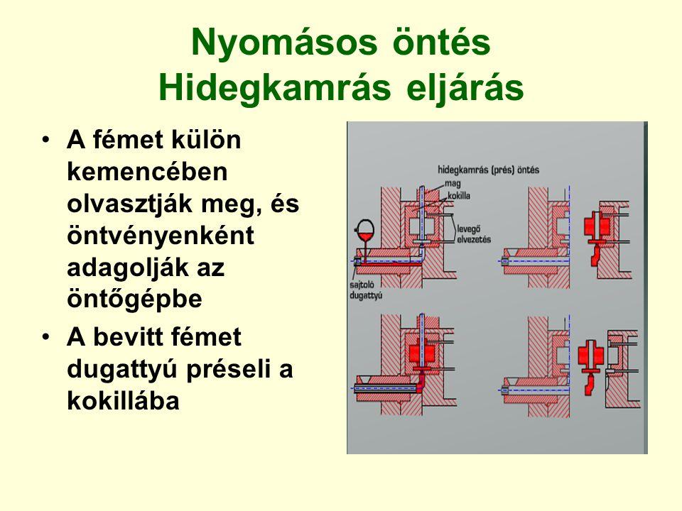 Nyomásos öntés Hidegkamrás eljárás A fémet külön kemencében olvasztják meg, és öntvényenként adagolják az öntőgépbe A bevitt fémet dugattyú préseli a