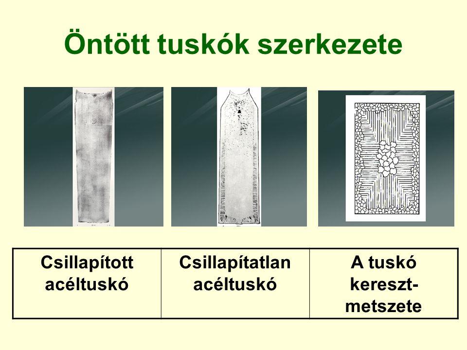 Öntött tuskók szerkezete Csillapított acéltuskó Csillapítatlan acéltuskó A tuskó kereszt- metszete
