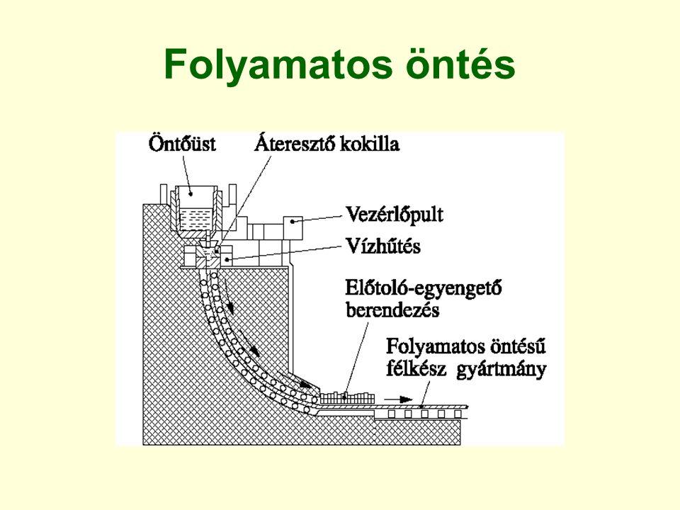 Kisnyomású kokilla öntés Az olvadt fémet 0,5…5 MPa nyomású levegő préseli a kokillába A fémet rendszerint indukciós kemencében hevítik