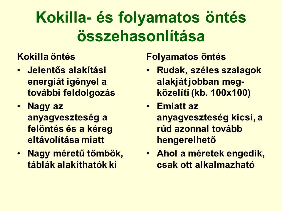 Kokilla- és folyamatos öntés összehasonlítása Kokilla öntés Jelentős alakítási energiát igényel a további feldolgozás Nagy az anyagveszteség a felönté