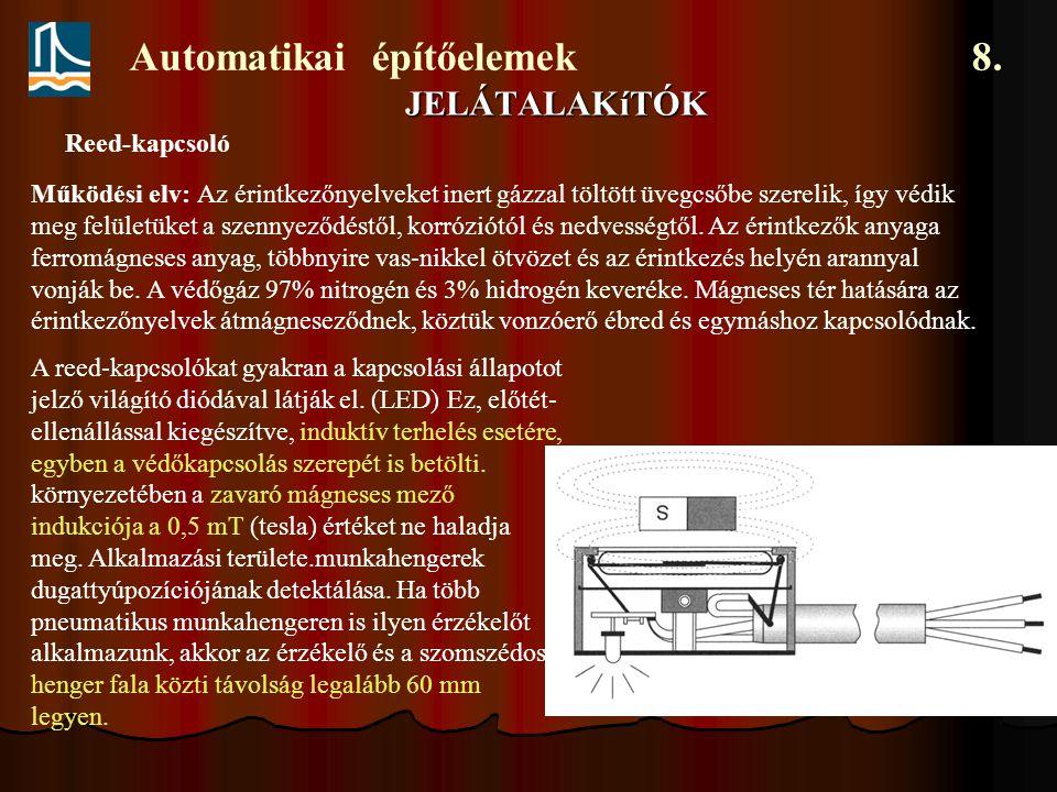 Automatikai építőelemek 8. JELÁTALAKíTÓK Reed-kapcsoló A reed-kapcsolókat gyakran a kapcsolási állapotot jelző világító diódával látják el. (LED) Ez,