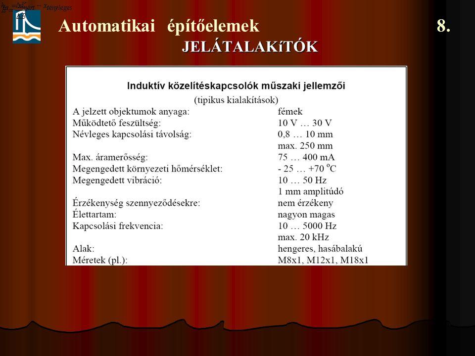Automatikai építőelemek 8. JELÁTALAKíTÓK