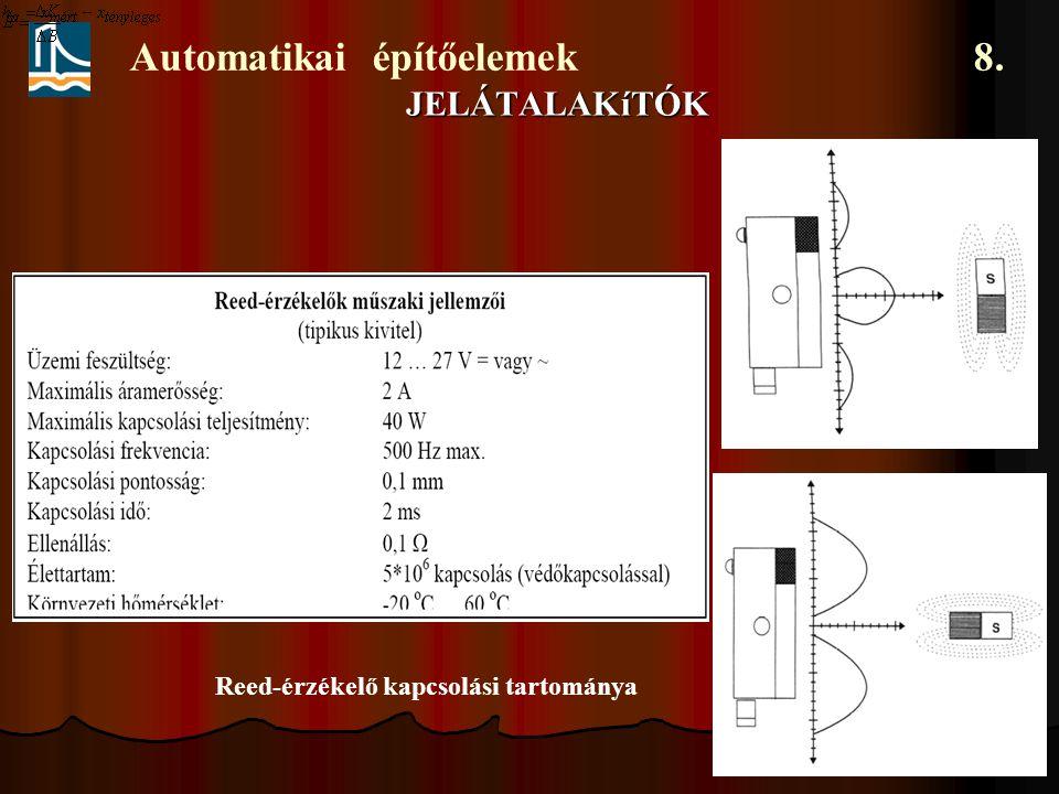 Automatikai építőelemek 8. JELÁTALAKíTÓK Reed-érzékelő kapcsolási tartománya