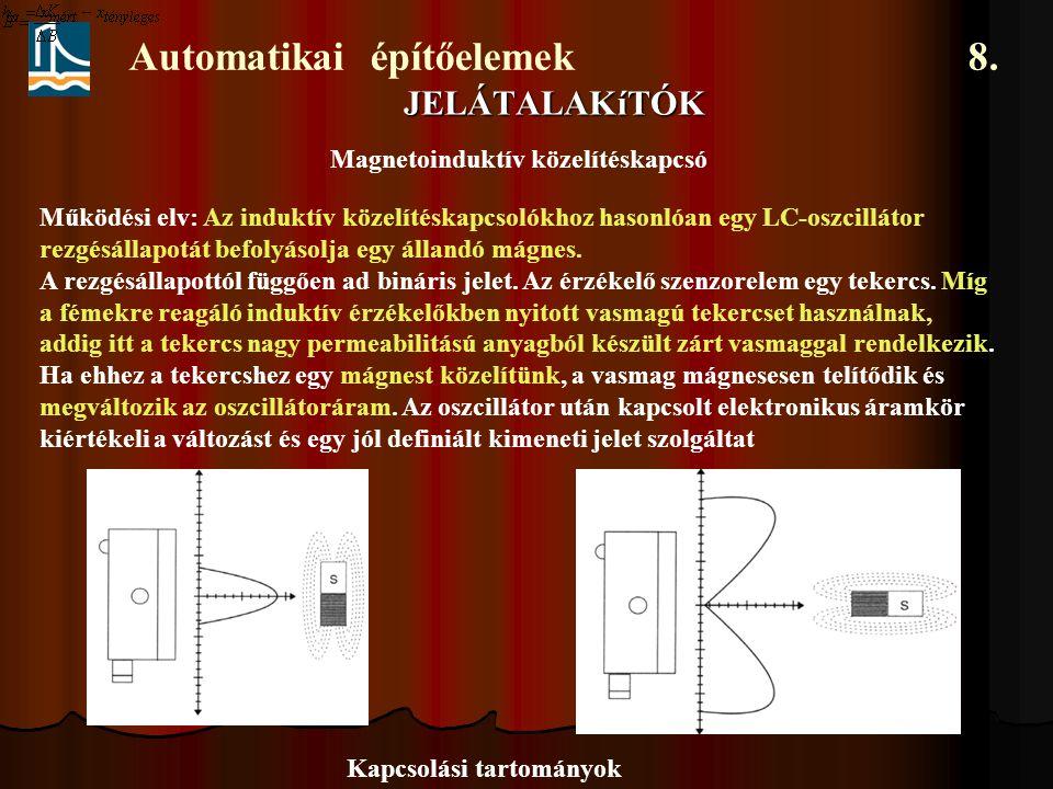 Automatikai építőelemek 8. JELÁTALAKíTÓK Magnetoinduktív közelítéskapcsó Működési elv: Az induktív közelítéskapcsolókhoz hasonlóan egy LC-oszcillátor