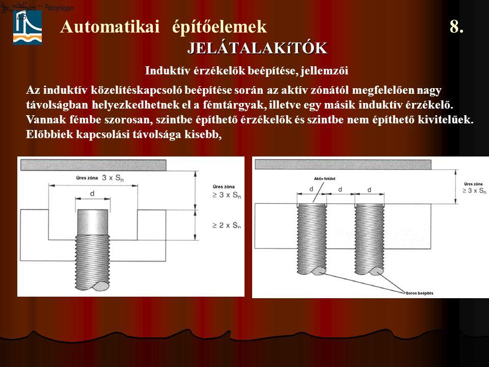 Automatikai építőelemek 8. JELÁTALAKíTÓK Induktív érzékelők beépítése, jellemzői Az induktív közelítéskapcsoló beépítése során az aktív zónától megfel