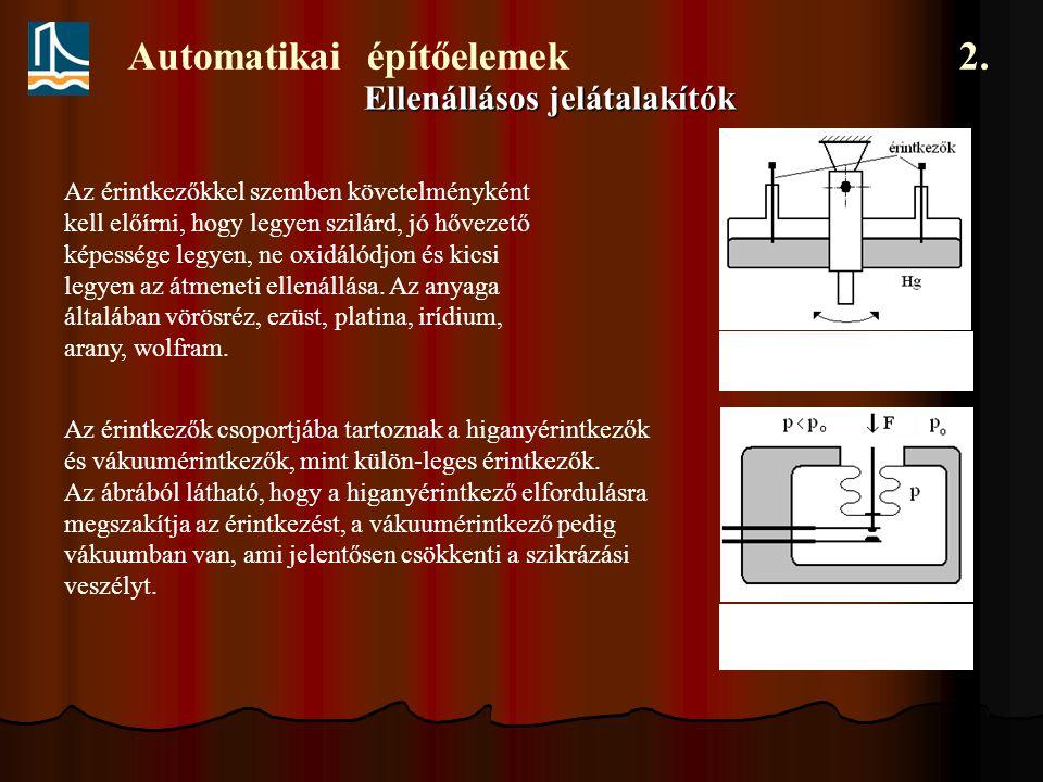 Automatikai építőelemek 2. Ellenállásos jelátalakítók 3.2. ábra. Higanyérintkezők 3.3. ábra. Vákuumérintkezők Az érintkezőkkel szemben követelményként