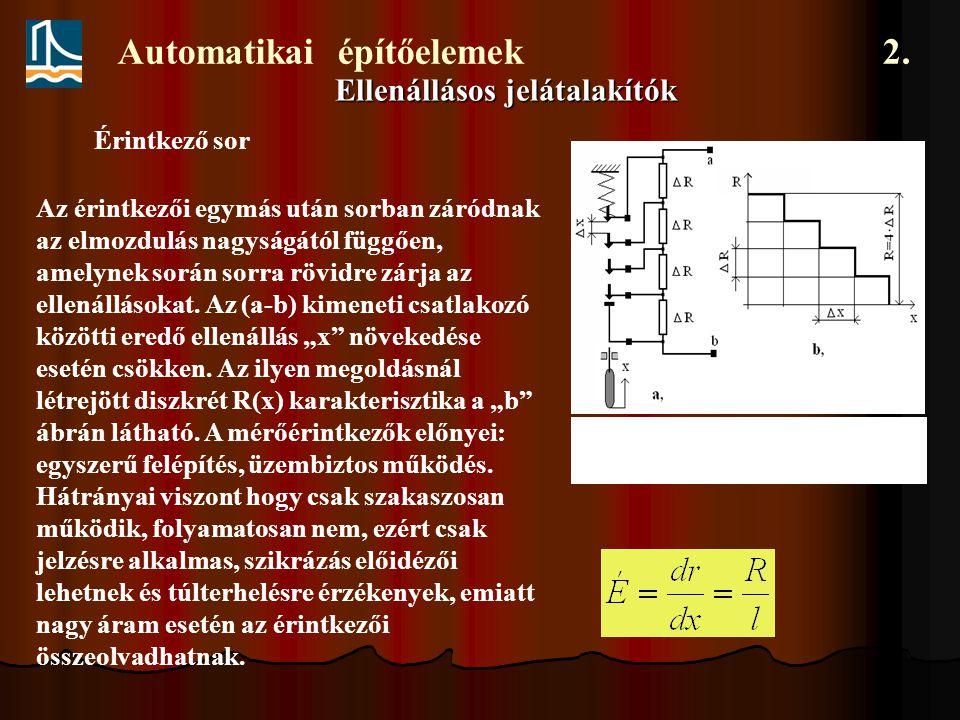 Automatikai építőelemek 2. Ellenállásos jelátalakítók 3.4. ábra. Érintkezősor és karakterisztikája Az érintkezői egymás után sorban záródnak az elmozd
