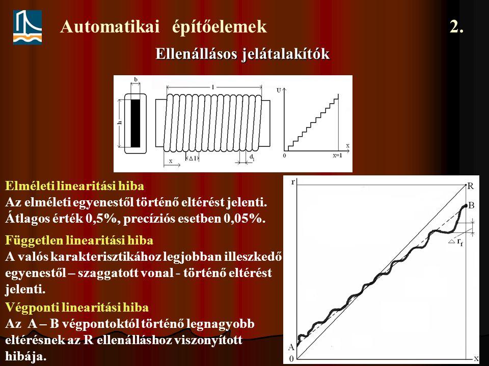 Automatikai építőelemek 2. Ellenállásos jelátalakítók Elméleti linearitási hiba Az elméleti egyenestől történő eltérést jelenti. Átlagos érték 0,5%, p