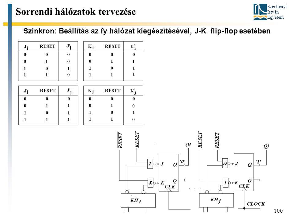 Széchenyi István Egyetem 100 Szinkron: Beállítás az fy hálózat kiegészítésével, J-K flip-flop esetében Sorrendi hálózatok tervezése