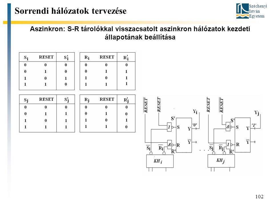 Széchenyi István Egyetem 102 Aszinkron: S-R tárolókkal visszacsatolt aszinkron hálózatok kezdeti állapotának beállítása Sorrendi hálózatok tervezése