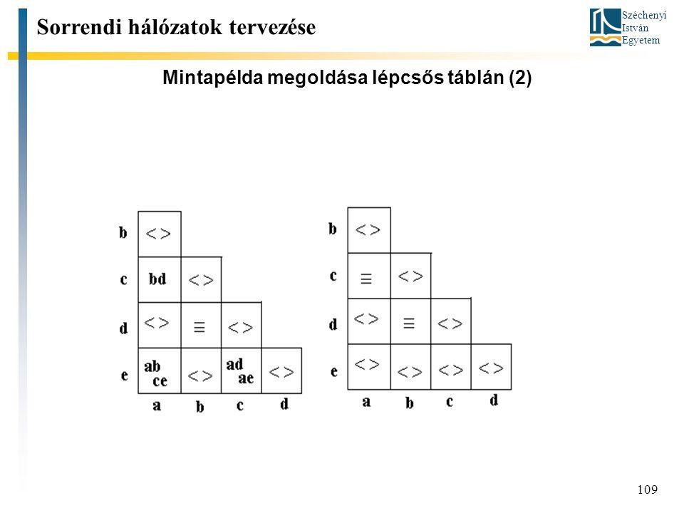 Széchenyi István Egyetem 109 Mintapélda megoldása lépcsős táblán (2) Sorrendi hálózatok tervezése