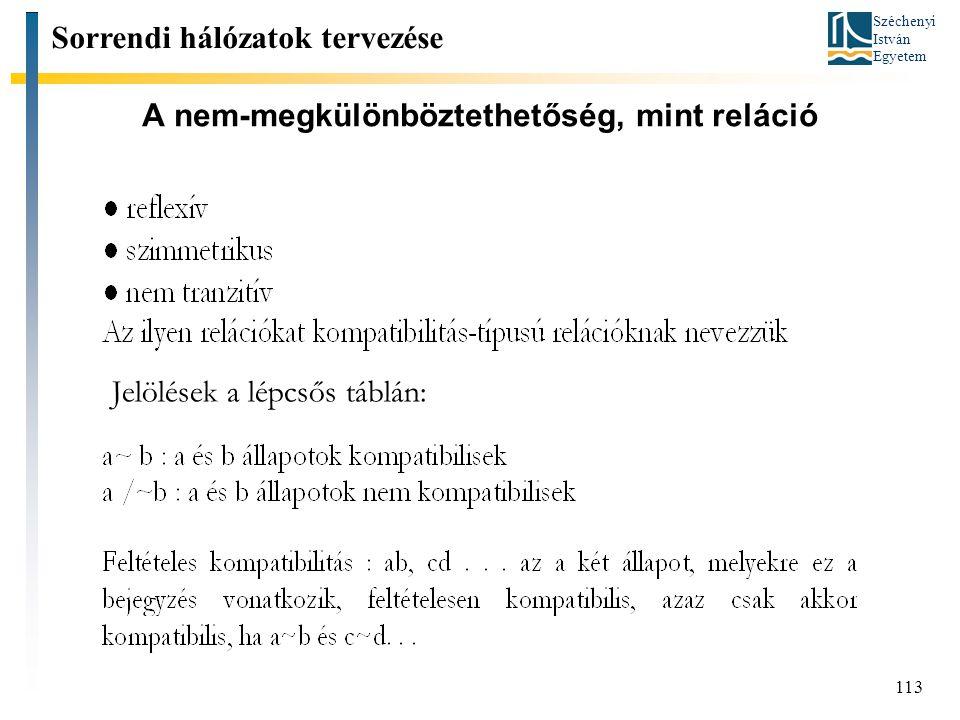 Széchenyi István Egyetem 113 A nem-megkülönböztethetőség, mint reláció Sorrendi hálózatok tervezése Jelölések a lépcsős táblán: