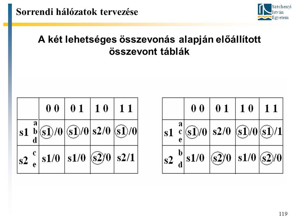 Széchenyi István Egyetem 119 A két lehetséges összevonás alapján előállított összevont táblák Sorrendi hálózatok tervezése