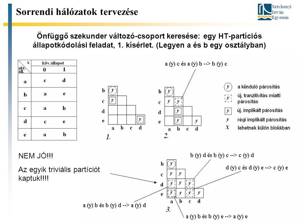 Széchenyi István Egyetem 138 Önfüggő szekunder változó-csoport keresése: egy HT-partíciós állapotkódolási feladat, 1. kísérlet. (Legyen a és b egy osz