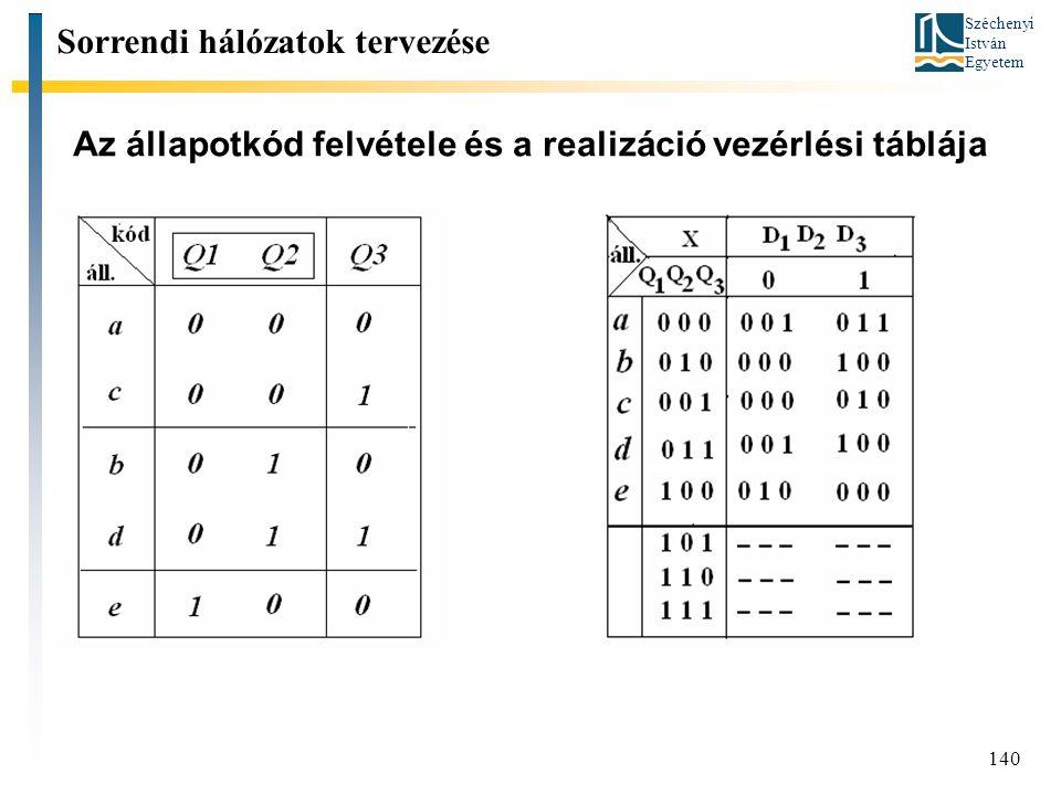 Széchenyi István Egyetem 140 Az állapotkód felvétele és a realizáció vezérlési táblája Sorrendi hálózatok tervezése