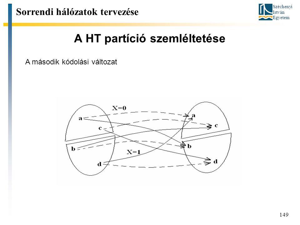 Széchenyi István Egyetem 149 A HT partíció szemléltetése Sorrendi hálózatok tervezése A második kódolási változat