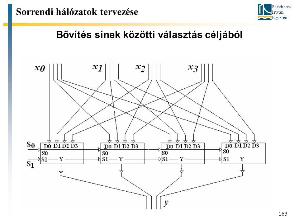 Széchenyi István Egyetem 163 Bővítés sínek közötti választás céljából Sorrendi hálózatok tervezése