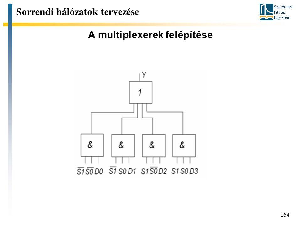 Széchenyi István Egyetem 164 A multiplexerek felépítése Sorrendi hálózatok tervezése
