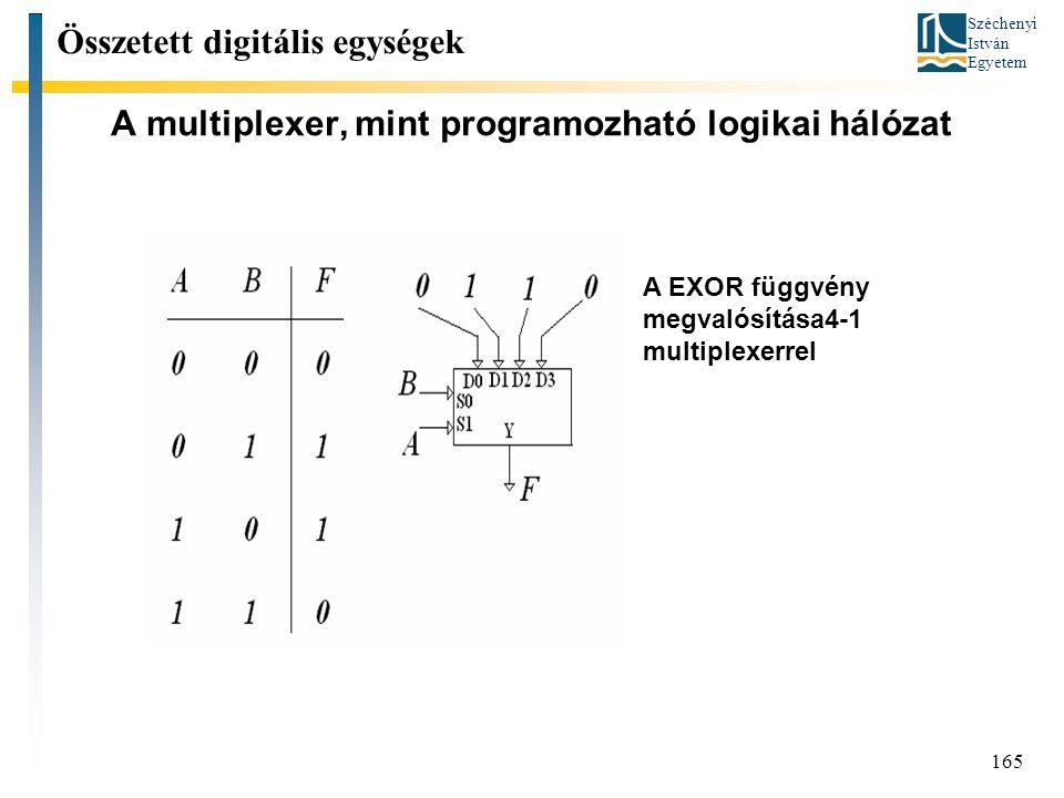 Széchenyi István Egyetem 165 A multiplexer, mint programozható logikai hálózat Összetett digitális egységek A EXOR függvény megvalósítása4-1 multiplex