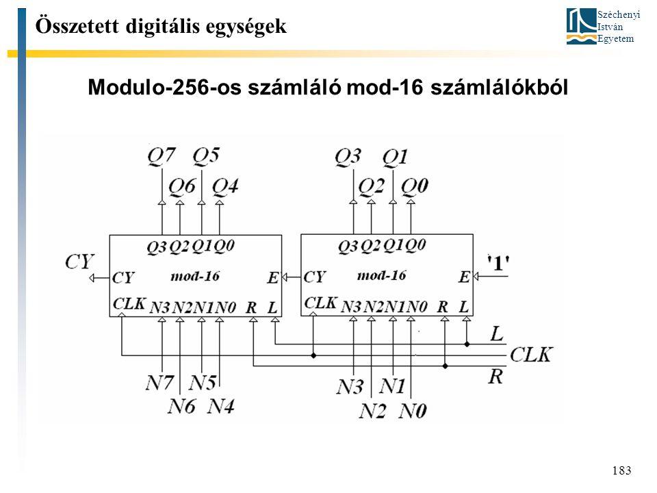 Széchenyi István Egyetem 183 Modulo-256-os számláló mod-16 számlálókból Összetett digitális egységek