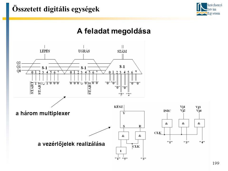 Széchenyi István Egyetem 199 A feladat megoldása Összetett digitális egységek a három multiplexer a vezérlőjelek realizálása