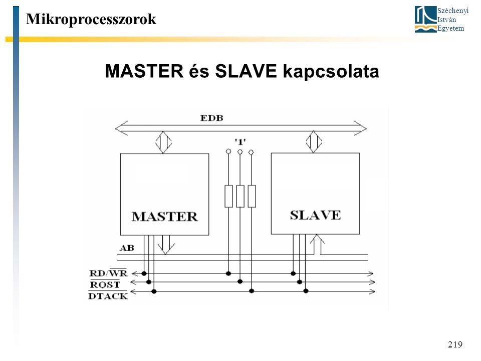 Széchenyi István Egyetem 219 MASTER és SLAVE kapcsolata Mikroprocesszorok