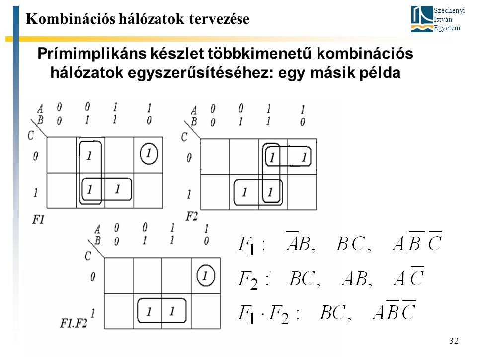 Széchenyi István Egyetem 32 Prímimplikáns készlet többkimenetű kombinációs hálózatok egyszerűsítéséhez: egy másik példa Kombinációs hálózatok tervezés