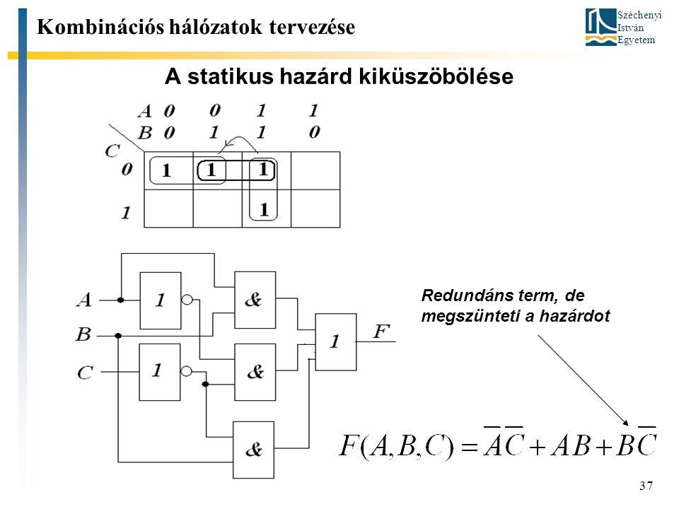 Széchenyi István Egyetem 37 A statikus hazárd kiküszöbölése Kombinációs hálózatok tervezése Redundáns term, de megszünteti a hazárdot