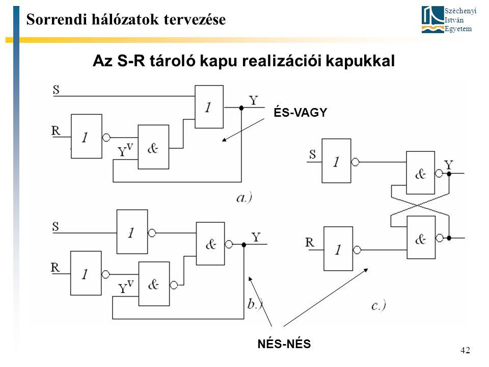 Széchenyi István Egyetem 42 Az S-R tároló kapu realizációi kapukkal Sorrendi hálózatok tervezése ÉS-VAGY NÉS-NÉS