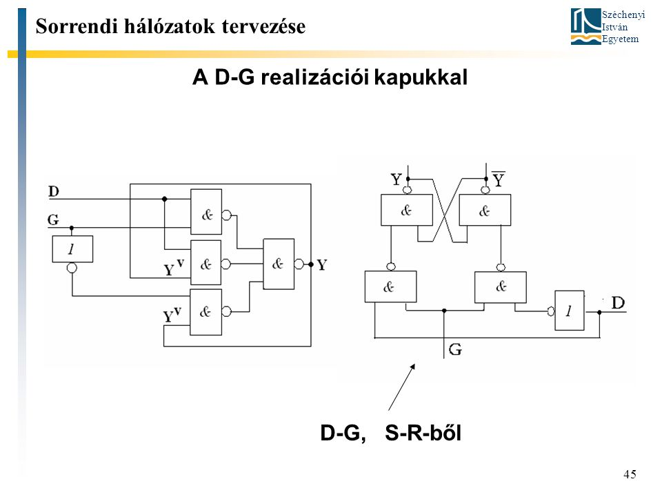 Széchenyi István Egyetem 45 A D-G realizációi kapukkal Sorrendi hálózatok tervezése D-G, S-R-ből