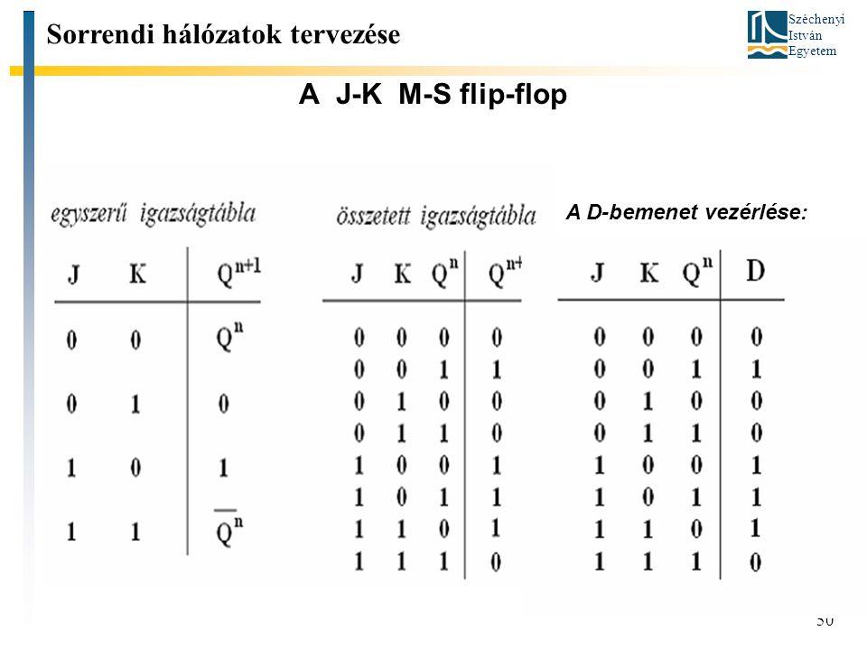 Széchenyi István Egyetem 50 A J-K M-S flip-flop Sorrendi hálózatok tervezése A D-bemenet vezérlése: