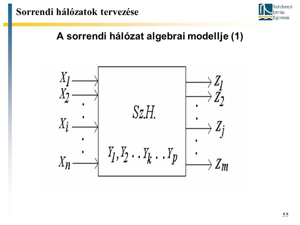 Széchenyi István Egyetem 55 A sorrendi hálózat algebrai modellje (1) Sorrendi hálózatok tervezése