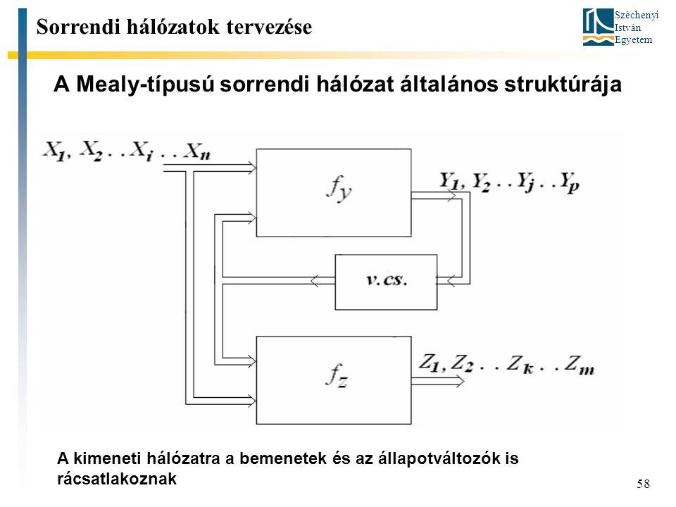 Széchenyi István Egyetem 58 A Mealy-típusú sorrendi hálózat általános struktúrája Sorrendi hálózatok tervezése A kimeneti hálózatra a bemenetek és az