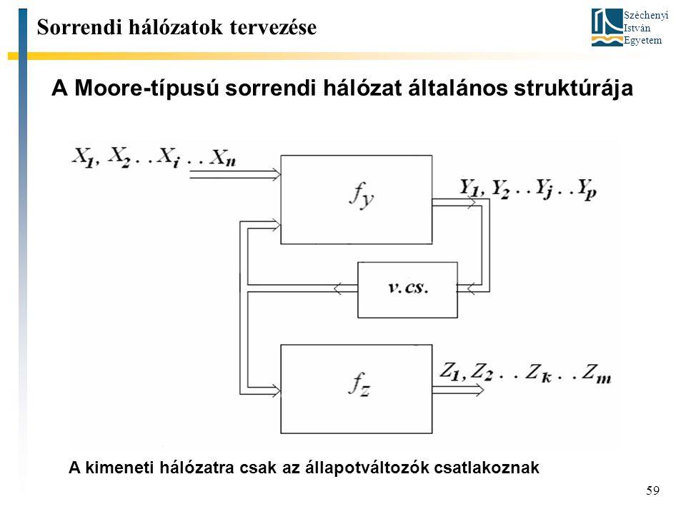 Széchenyi István Egyetem 59 A Moore-típusú sorrendi hálózat általános struktúrája Sorrendi hálózatok tervezése A kimeneti hálózatra csak az állapotvál