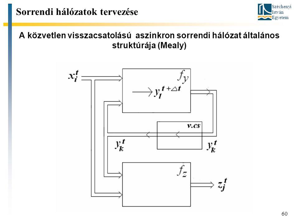 Széchenyi István Egyetem 60 A közvetlen visszacsatolású aszinkron sorrendi hálózat általános struktúrája (Mealy) Sorrendi hálózatok tervezése